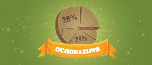 Seimup Статистика